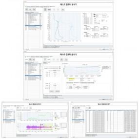성능 평가 시스템 분석기